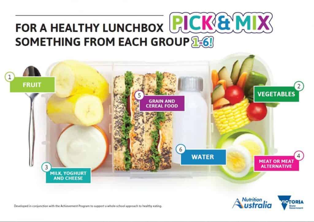 lunches tips - What to put in the school lunch box